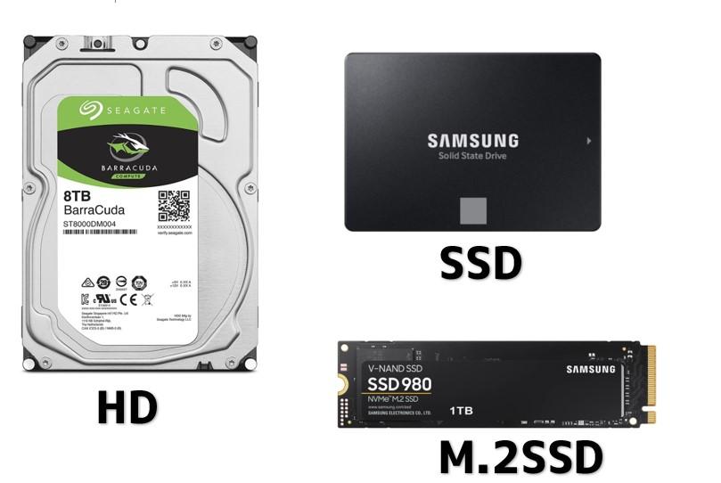 HD/SSDの見た目の違い